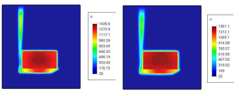 模拟凝固10000S时的温度分布VS模拟凝固20000S时的温度分布,材料行业应用解决方案