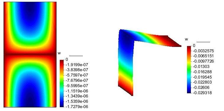 计算得到的组合结构的变形VS相交板结构变形,机械行业应用解决方案