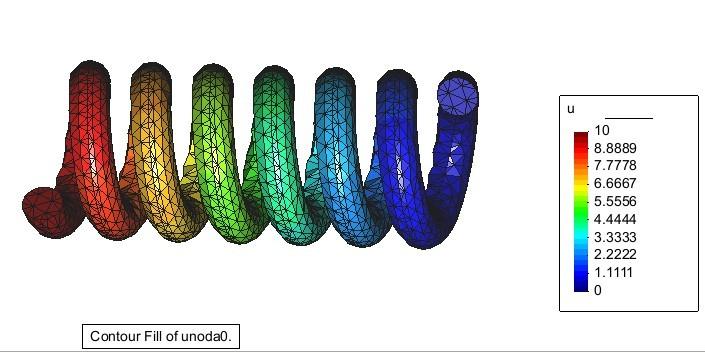 电位分布云图,电子行业数值模拟解决方案