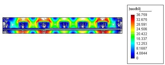 直流电机涡流制动器磁场分布图,电子行业数值模拟解决方案