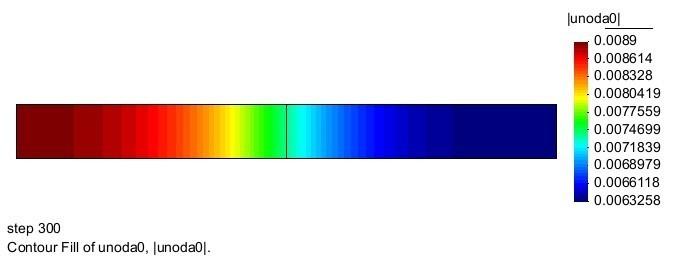 锌—铜互扩散图Kirkendall效应,电子行业数值模拟解决方案