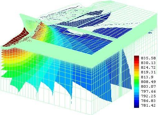 空间等水头面,岩石与地下工程数值模拟解决方案