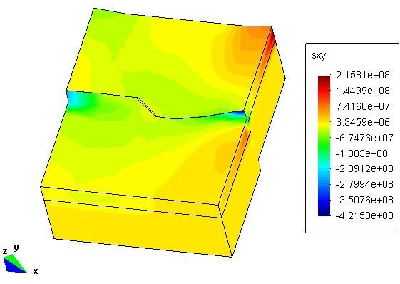塑性-粘弹性接触应力,地质与地球物理行业应用解决方案