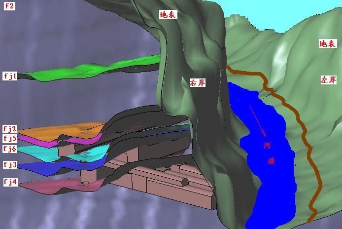 地下厂房结构及局部地形地质展示图,岩石与地下工程数值模拟解决方案