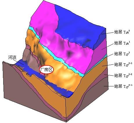 计算范围、地层河床及厂房区位置图,岩石与地下工程数值模拟解决方案