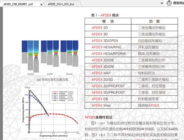AFDEX_Chinese manual 中文手册
