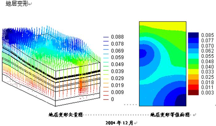 图3 生产过程地层变形